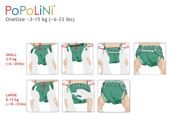 Popolini Onesize uitleg van small naar large